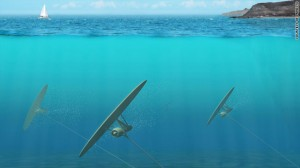 Generate clean energy by underwater kite turbines