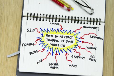 Corporate Blogging Tips