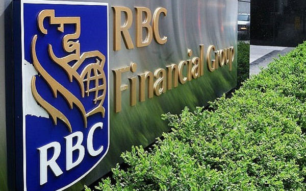 Royal Bank of Canada Accused of Fraud Trades by CFTC