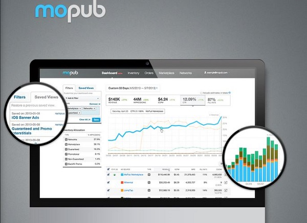 Twitter buys Mobile Ad Exchange MoPub for $350 million
