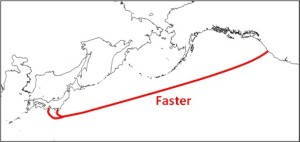 Trans-Pacific route of FASTER
