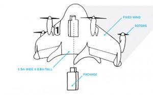 Google Drone Illustration
