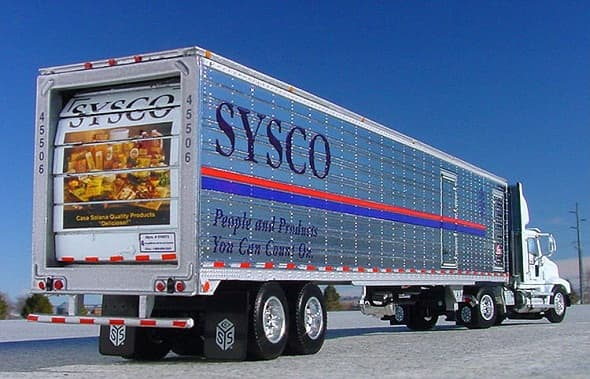 FTC Rejects Merge between Sysco and US Foods