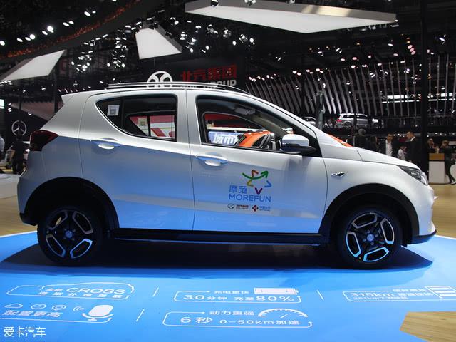 EC3 most promising electric car models of 2018