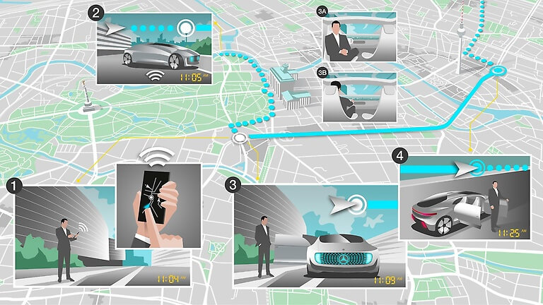 Bosch and Daimler autonomous car project