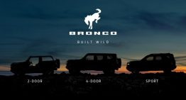 Ford ready to launch its new Bronco family sub brands