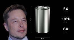 Elon Musk's Battery Day Leaves Investors Disappointed