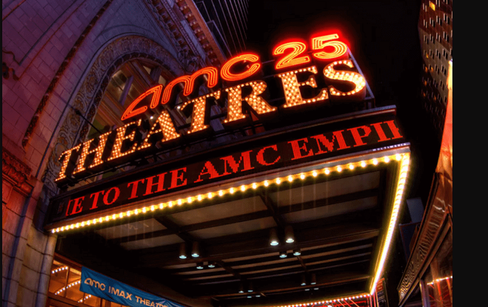 AMC Entertainment Stock Index