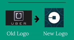 Uber Rebranding- 'Everyone's Private Driver' Ditches 'U'