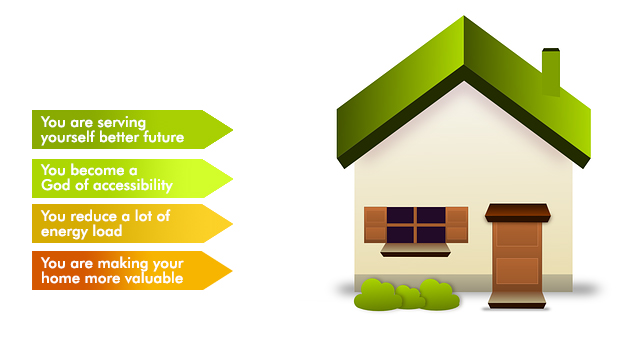 reasons to invest in a smart home